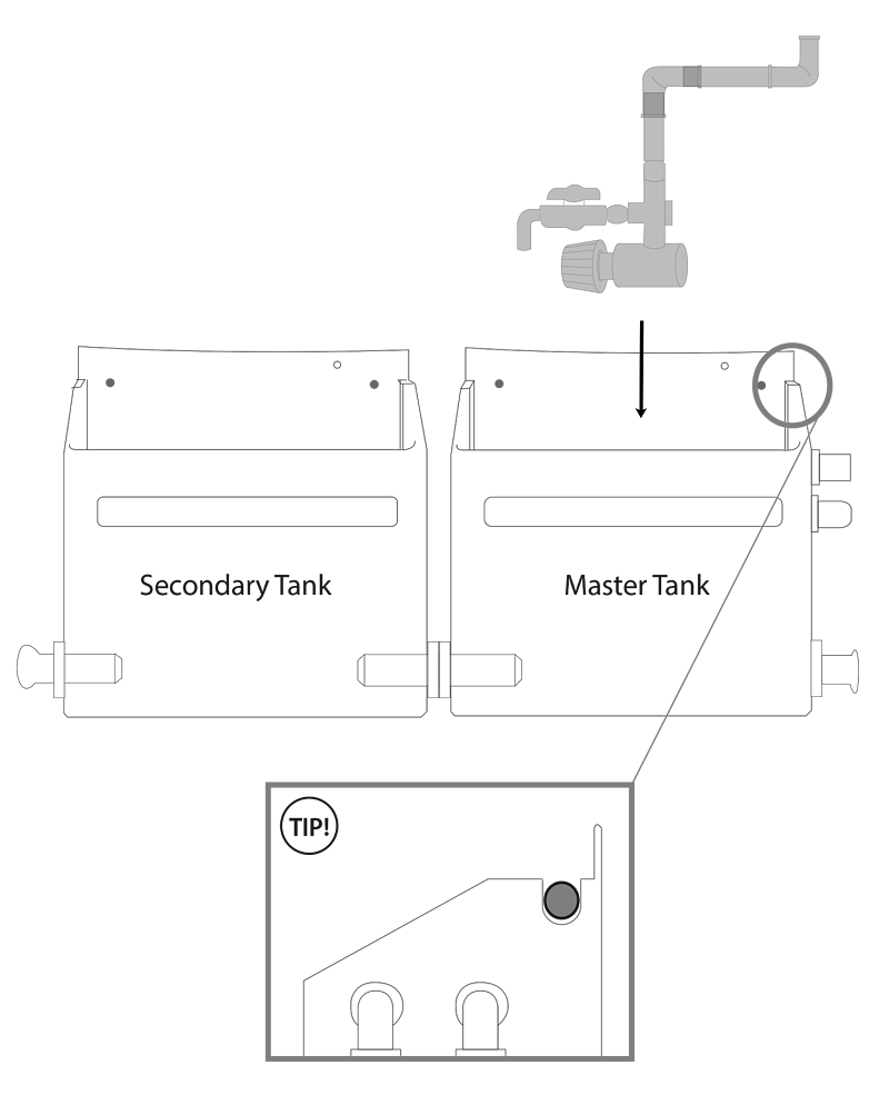 Diagram of inserting pump into master tank